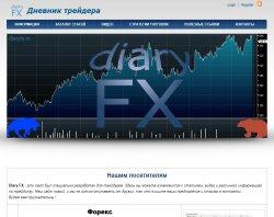 Дневник трейдера : сайт - http://diaryfx.ru